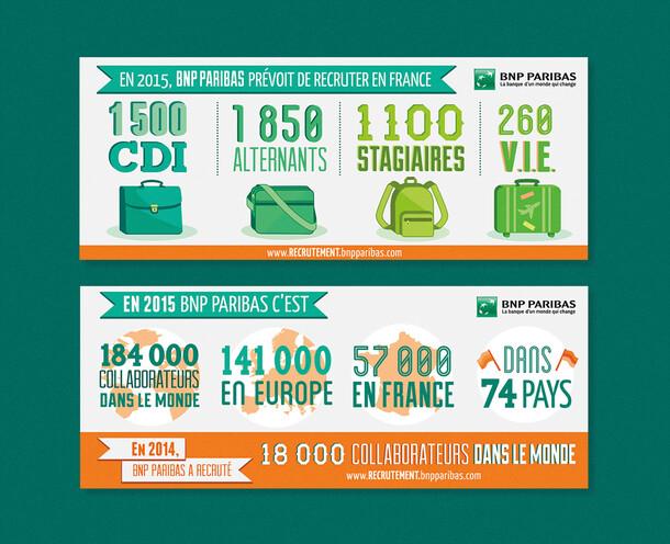 Bnp Paribas Infographie