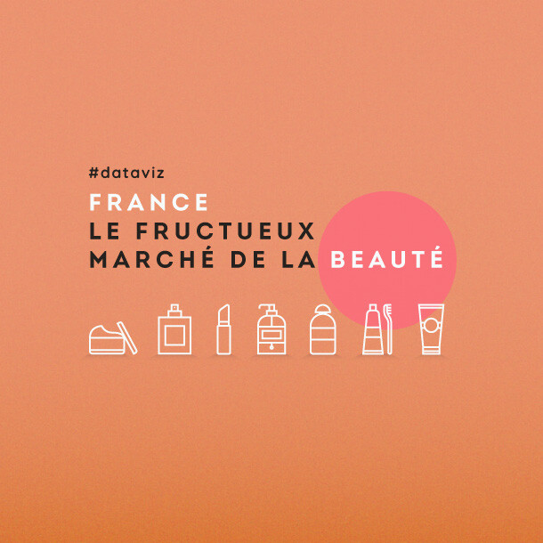 France: the successful beauty market
