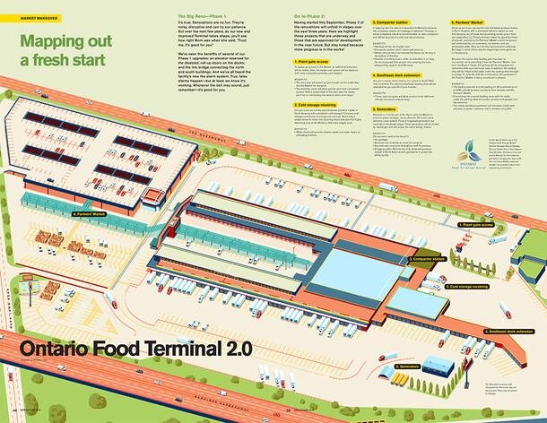 Ontario Food Terminal 2.0