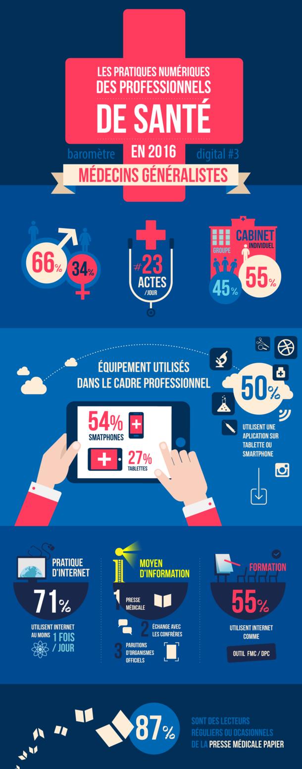 Numerical practices of health professionals