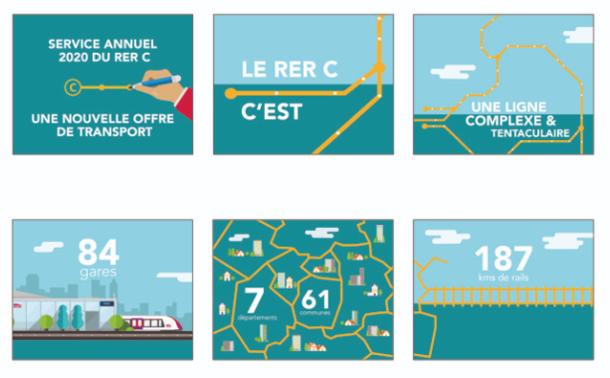 SNCF Réseau - RER C